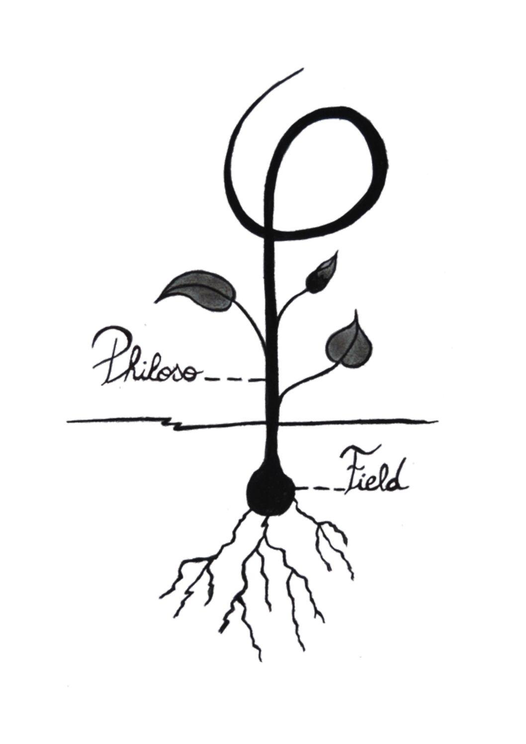 PhilosoField